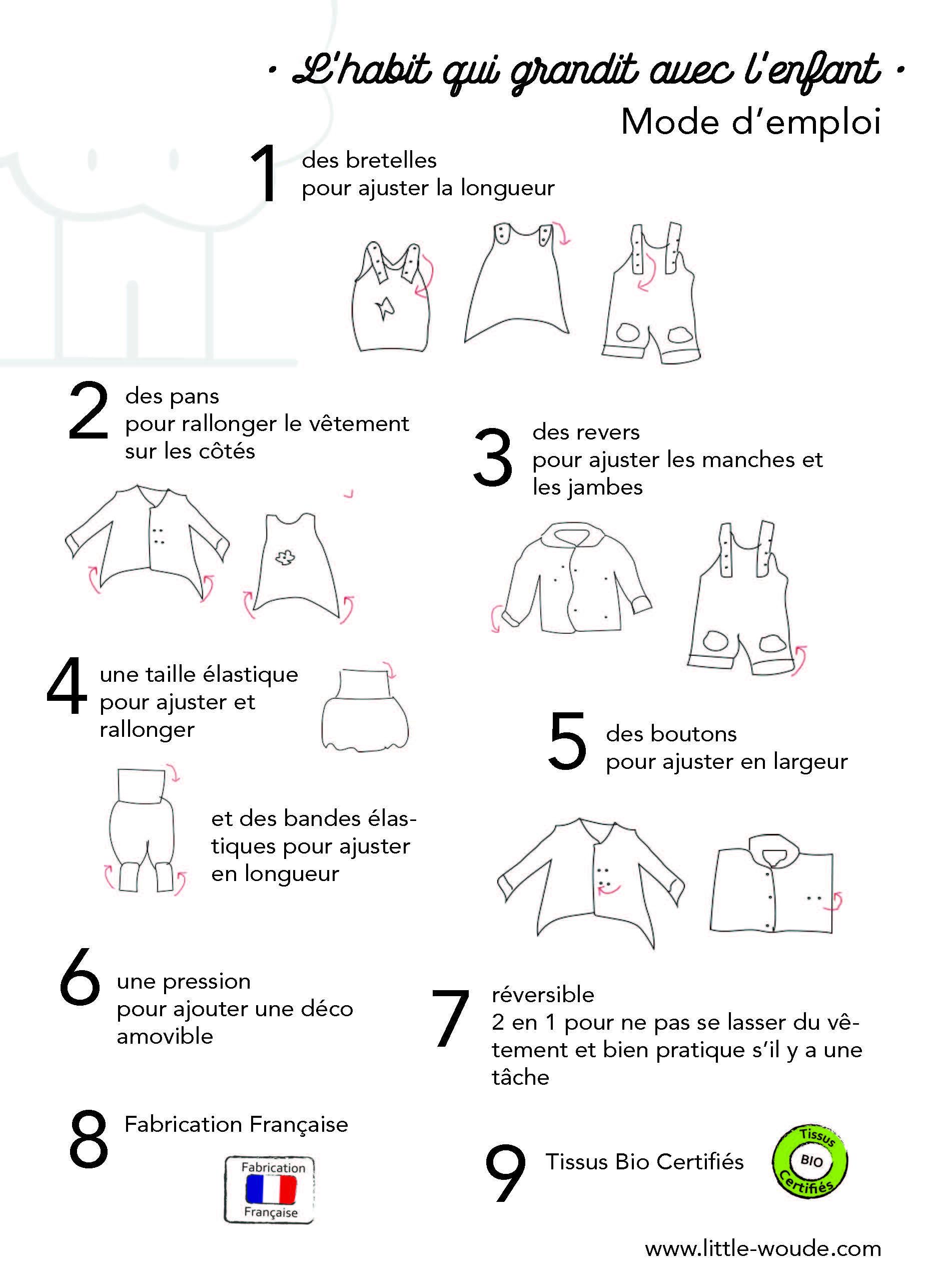concept innovant de vêtements évolutifs et réversibles